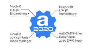 AviCAD 2020 Pro Free Download