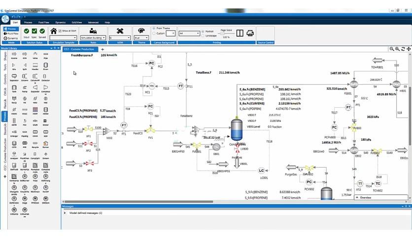 AVEVA SimCentral Simulation Platform Allowed Free Download