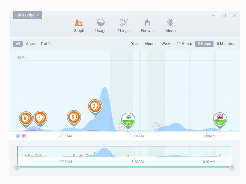 Free Download GlassWire Elite 2.2.241 Full Version Offline Installer