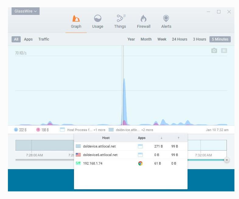 GlassWire Elite 2.2.241 Free Download Latest Version for Windows