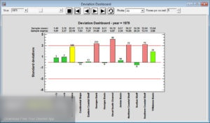 Statgraphics Centurion 2021 Free Download